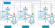 esquema_cache_distrib.png